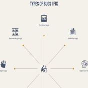 Types Of Bugs I Fix